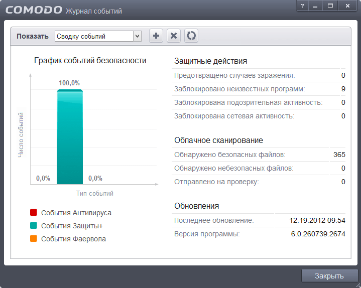 Comodo Internet Security Complete 2013: Журнал событий