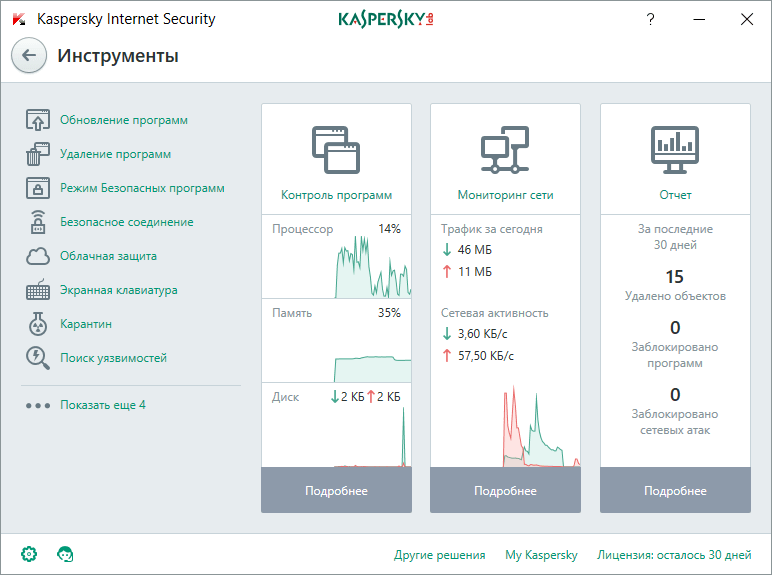 Обзор Kaspersky Internet Security 2018. Контроль программ и мониторинг сети