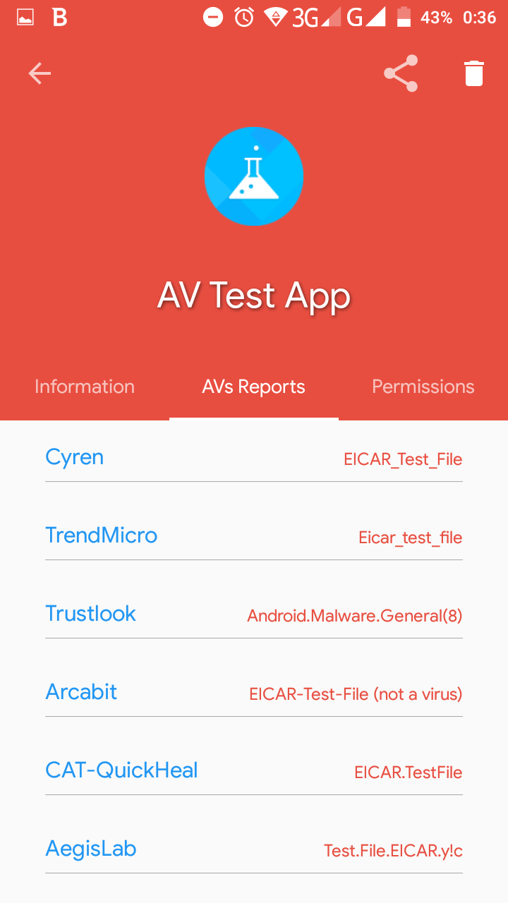 VirusTotal Mobile - проверка антивирусами
