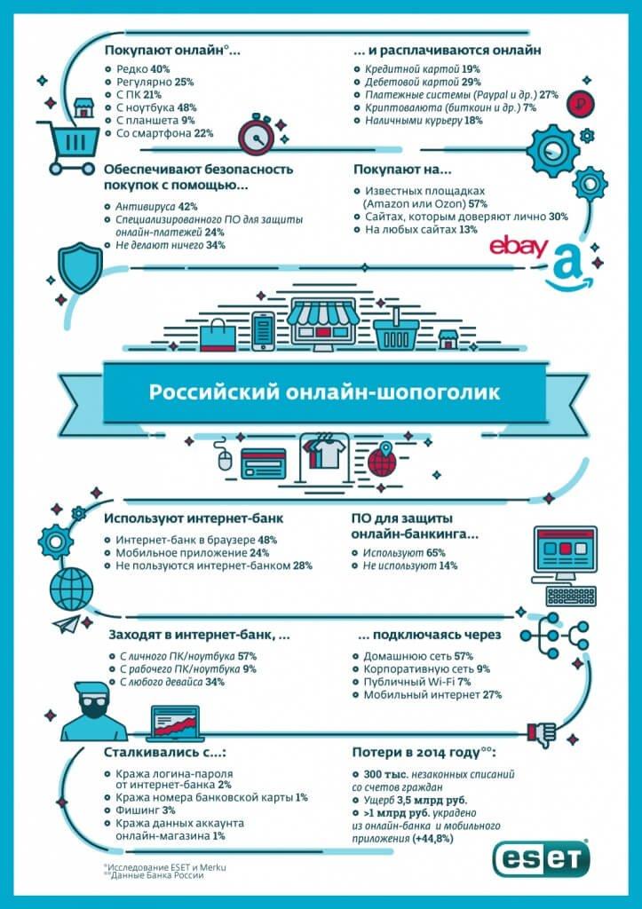 Новое поколение ESET NOD32 на защите банковских операций